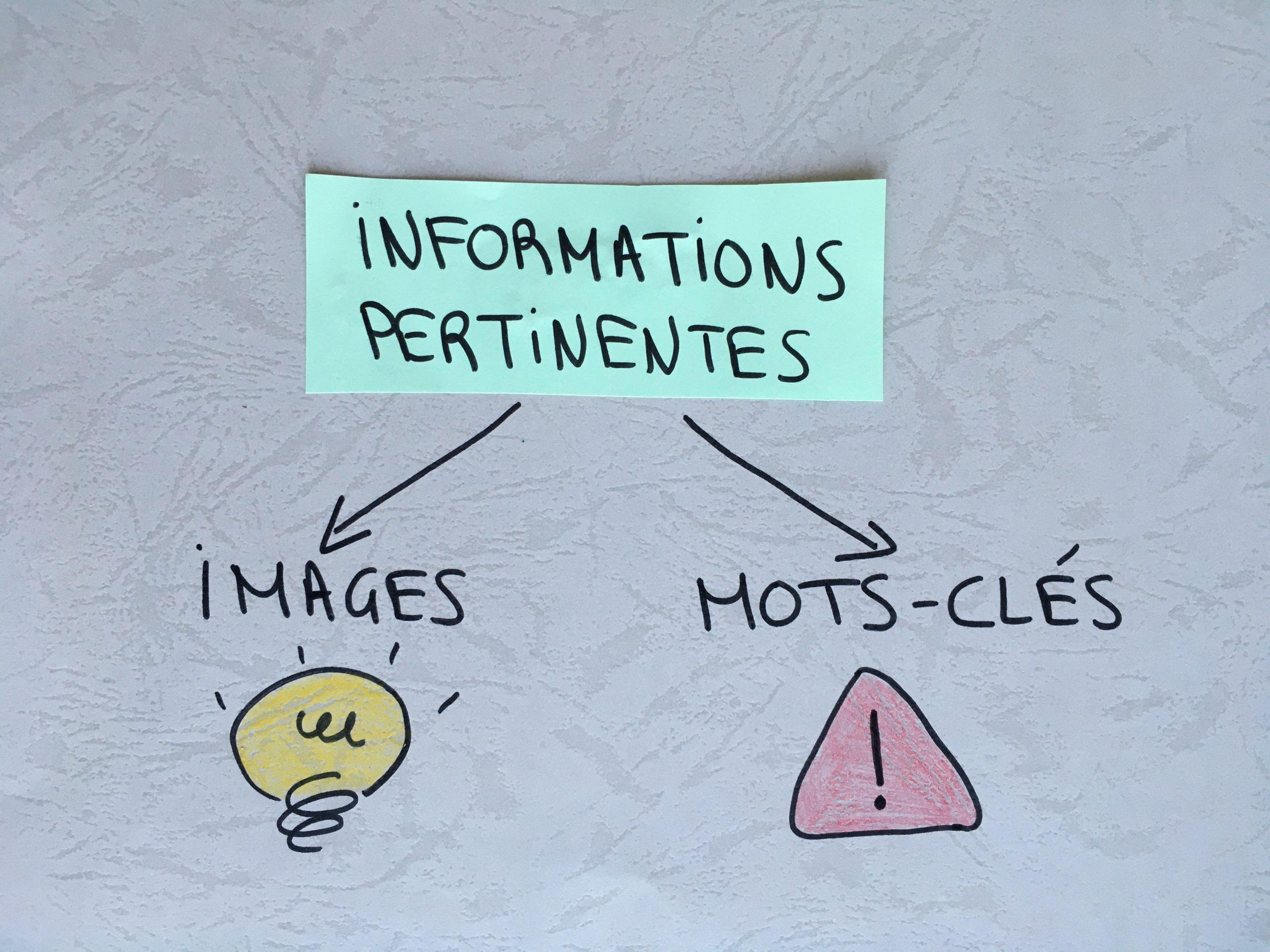 Comment présenter efficacement les informations, pour qu'elles soient compréhensibles et mémorisables ?